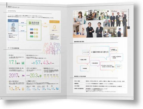 鎌倉新書 採用パンフレット